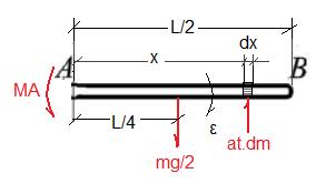 长为l重为p的均质杆