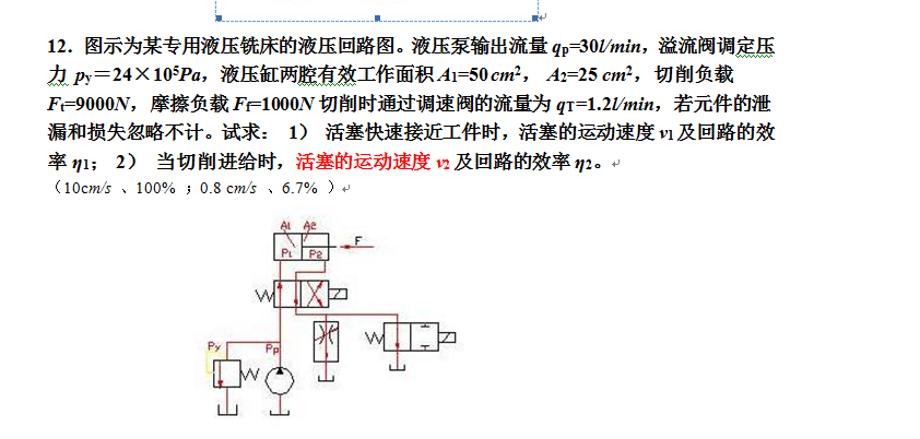 什么是液压传动以及液压传动的原理?图片