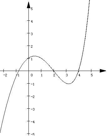 的x次方的图像_y等于x的三次方图像_x的3次方图像_x的 ...