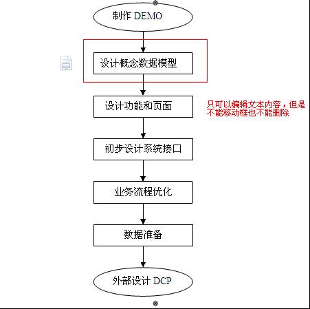 word 流程图无法移动,只可以编辑文件图片