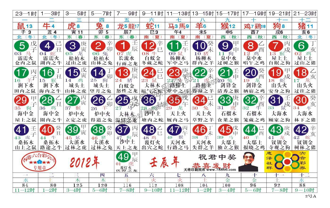 2015排码表高清图_生肖数字表_2016年波色生肖表图_生肖表2015年_香港生肖表2016图片