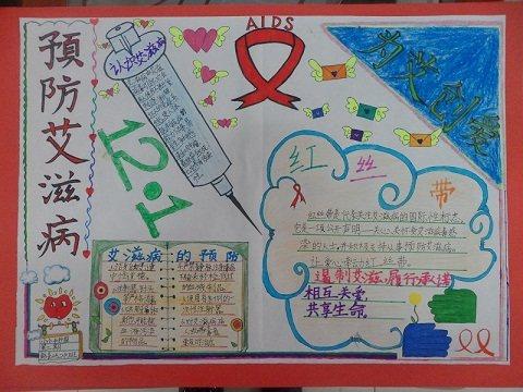 关于艾滋病的手抄报带图的