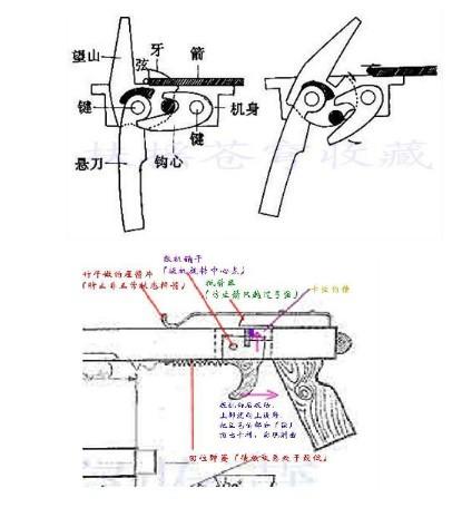 弩弓的制作图纸,要详细的制作图及制作步骤发给我一