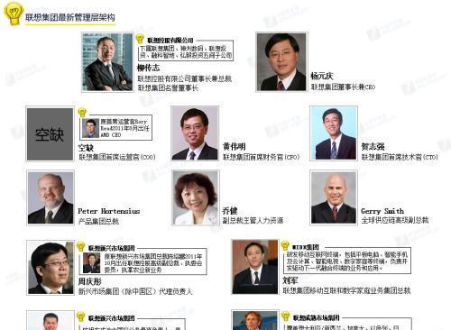 联想集团组织结构_如何解读联想集团2013年1月5日宣布的组织架构调整?