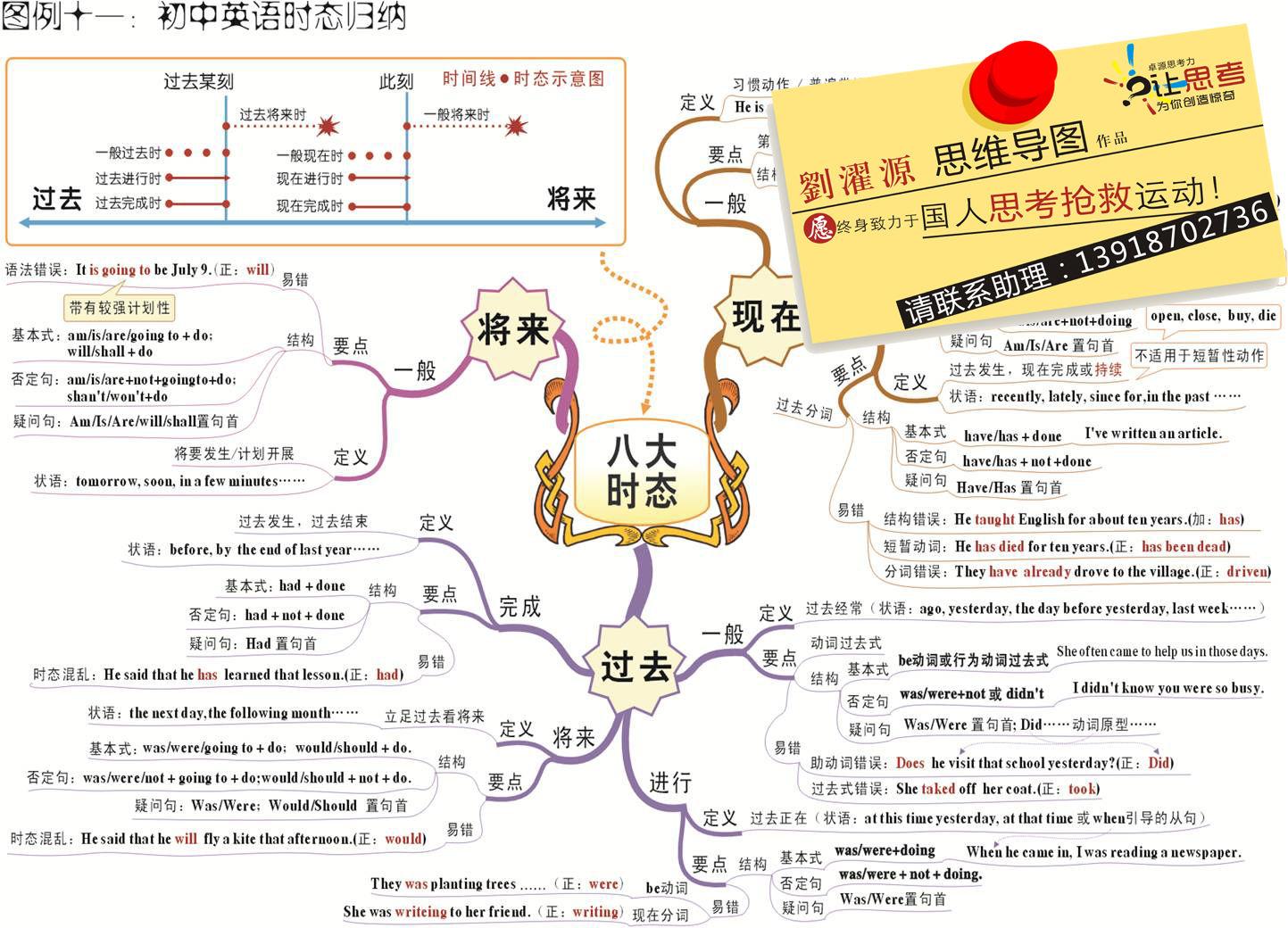 柳州市哪个书店有初中英语巜思维导图》这本书呢?图片