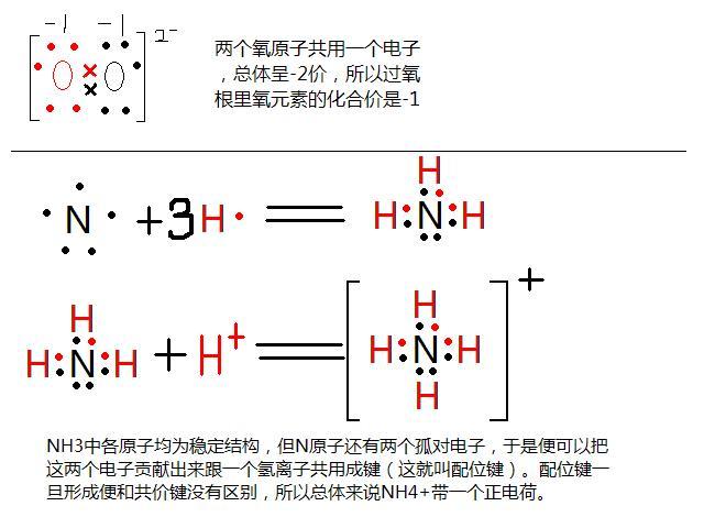 过氧根,铵根离子的电子式的问题?图片