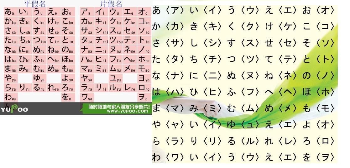 右边的是印刷体 评论   2012-01-19 15:17 smiling晓晓 四级 两张写法图片