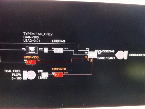 这个电厂的rd热工逻辑图什么意思,还有哪些符号啥意思