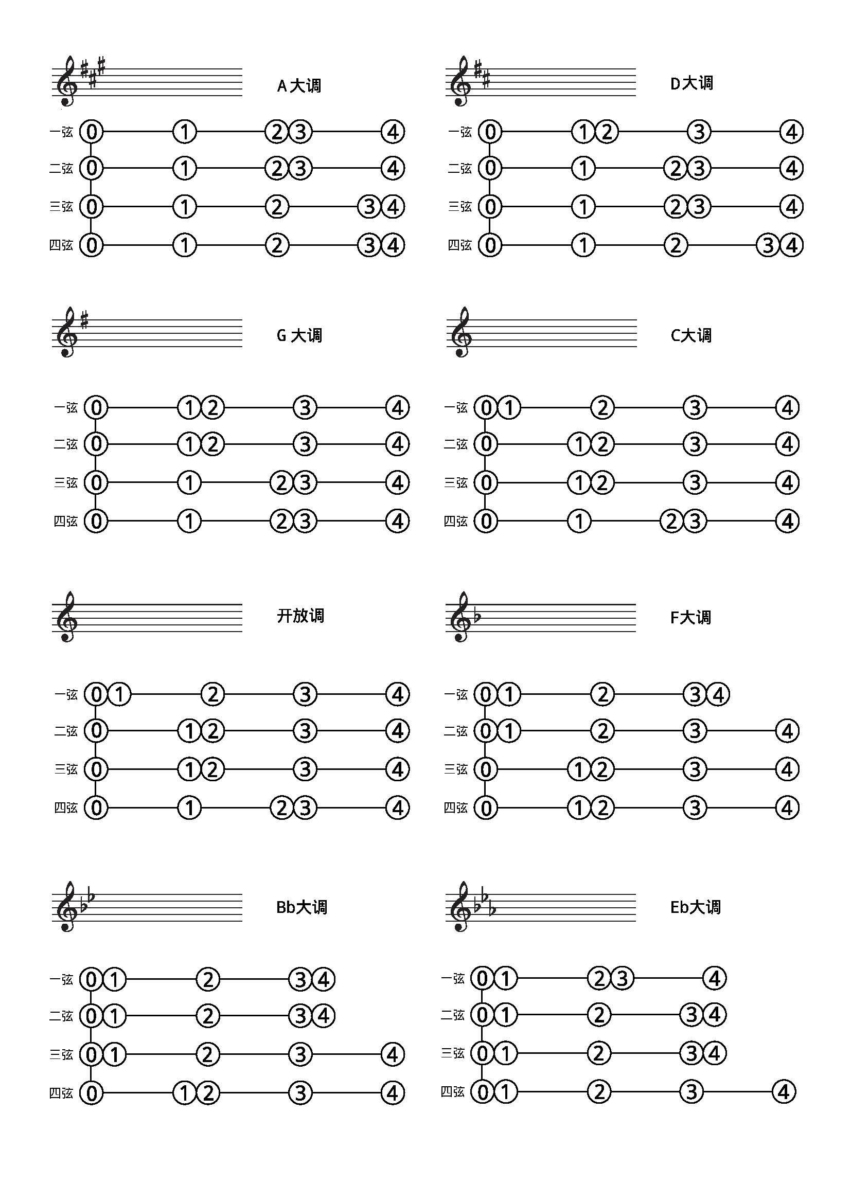 小提琴 降e大调的1弦指法对么图片