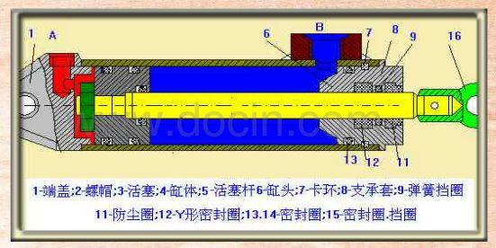 单杆双作用液压缸运动方式或者原理是什么?图片