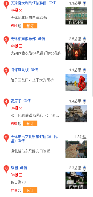 天津站附近的旅游景点