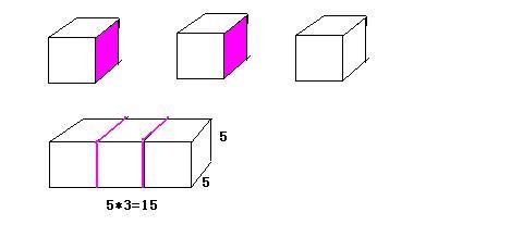 长方体中有4个面的面积相等,其余的两个面是正方形还是长方形还是不能图片