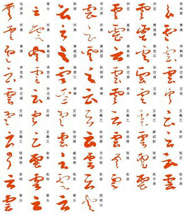 云字草书的各种写法图片