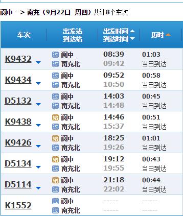 西安到阆中的火车