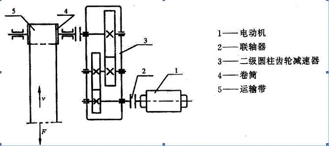 带式运输机二级圆柱齿轮 减速器 课程设计 零件 图装配图-二级减速器