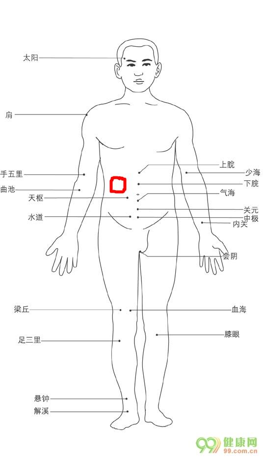 肋骨下两边隐隐作痛,右肋骨下隐隐作痛,右边肋骨疼是怎么回事图片