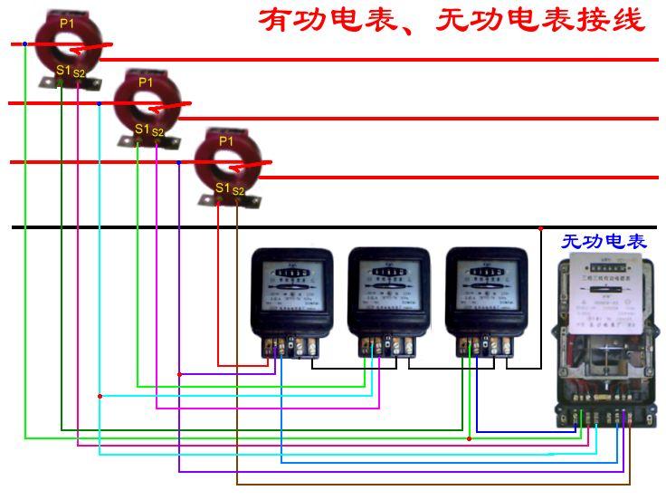 电箱接线图 家用配电箱接线图 三相电配电箱接线图