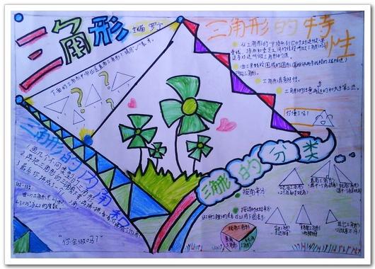 全等三角形做的手抄报图片
