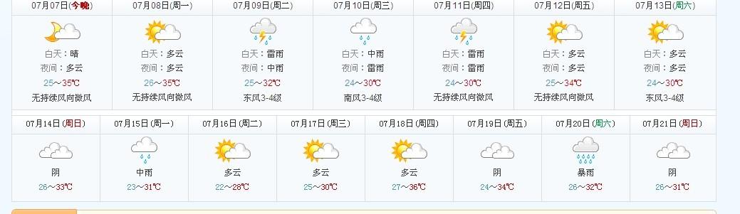 最近一周天气预报15天