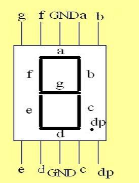 2位数码引脚图_一位数码管引脚