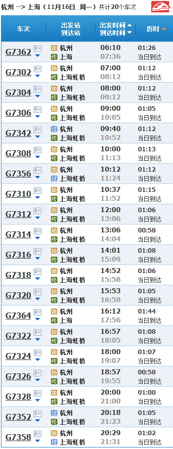 杭州有哪些高铁站