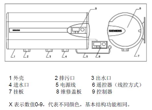 求西门子dg75361ti电热水器的使用方法或说明书,在这说一下或者发到图片