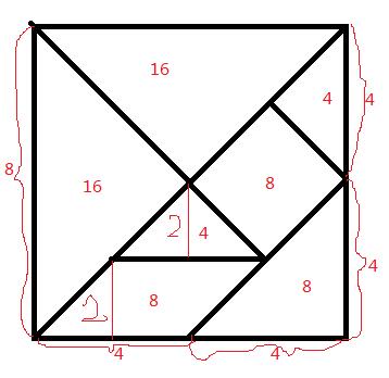如图画笔写的是高,图形中间的数字是面积,其中只有等要直角三角形,正图片