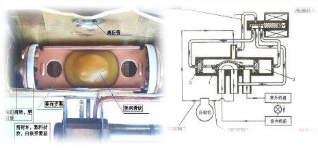 改装汽车空调三四通_阀之家图片