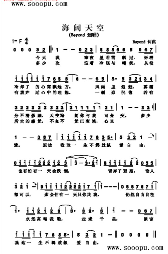 海阔天空钢琴单手筒谱.图片
