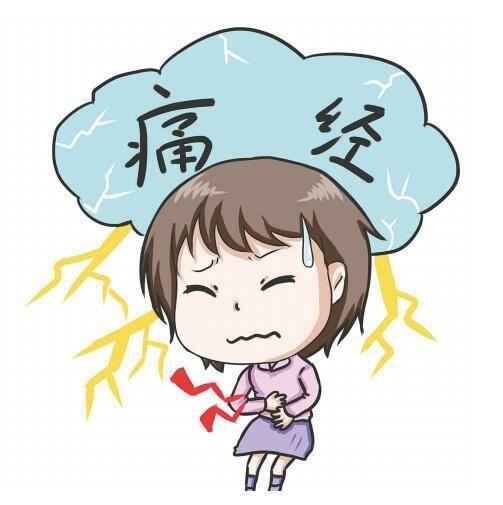 痛经吃止痛药_痛经用外用止痛药管用吗?