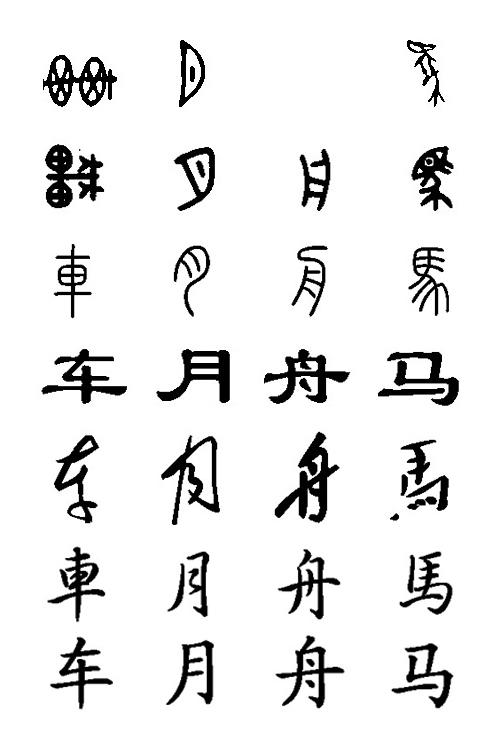 甲骨文,金文,楷书,行书,篆书,隶书发明的先后顺序图片