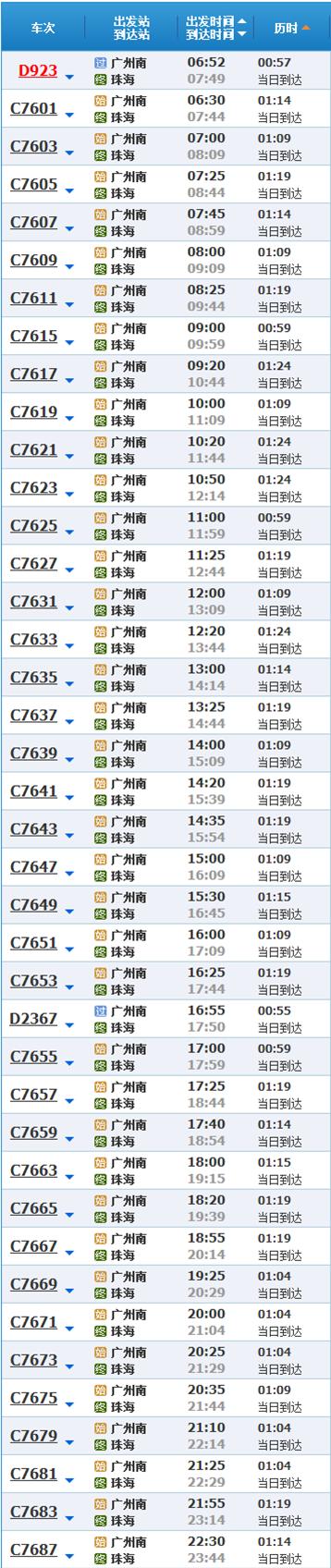 广州到珠海拱北轻轨