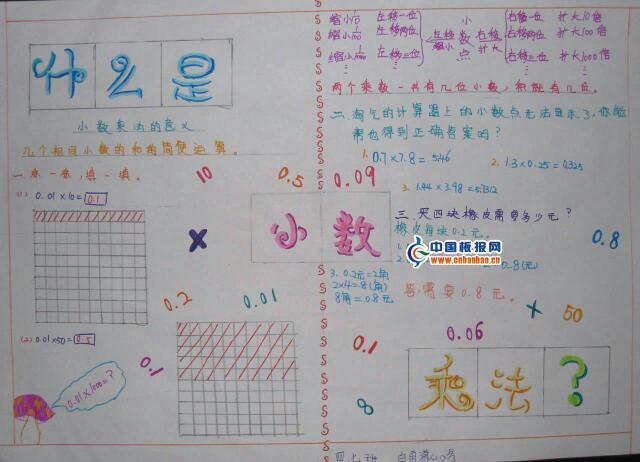 这好办 小学生1到9的乘法口诀手抄报怎么写  1*1 1*2 1*3 1*4 1*5 1*