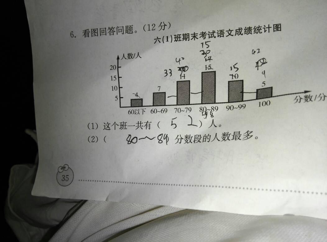 &nsp&nsp&nsp&nsp2:60~80分的人数比90~100分的人数多百分