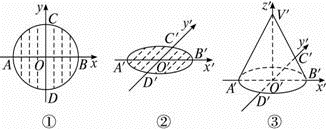 圆锥的斜二测画法