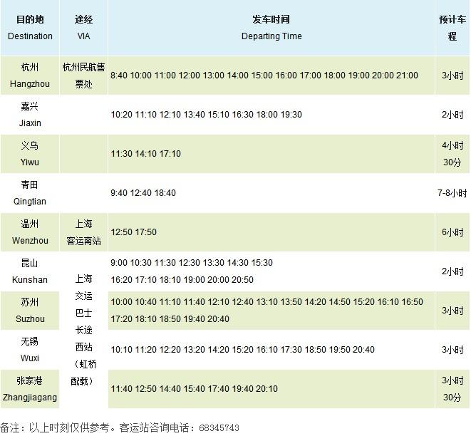 到上海火车站乘火车到昆山,再到昆山新客站买票到周庄,游览高清图片