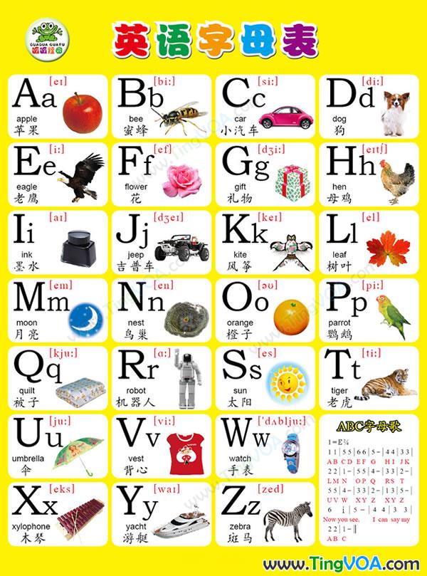 小学英语字母表 百度知道