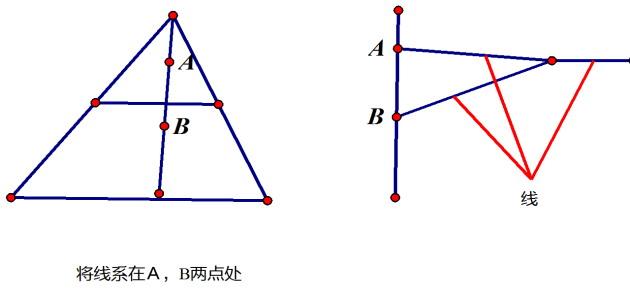 三角形风筝如何绑线 请说明详细 谢谢图片