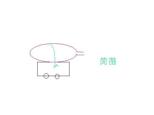 怎样做一个以空气为动力的玩具小车图片