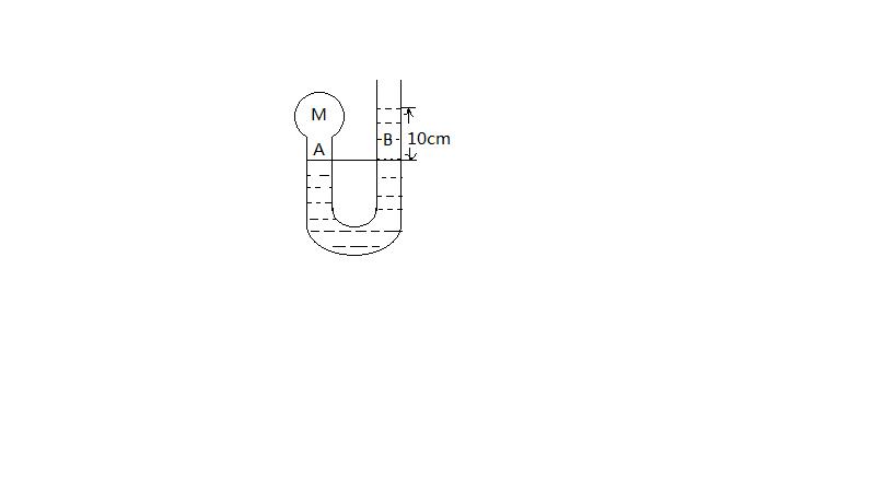 大气压为75cm高水银柱图片