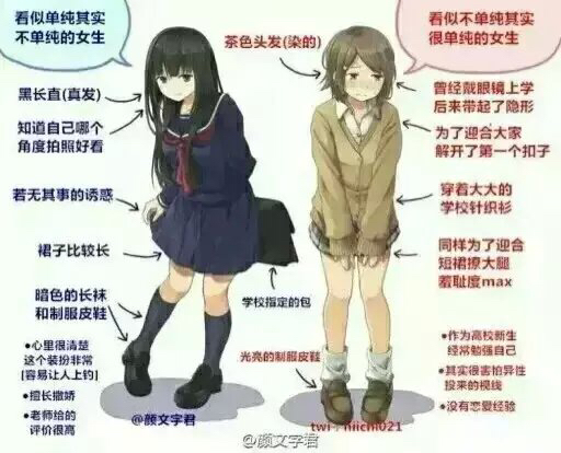 好像是两个女生站在一起比较
