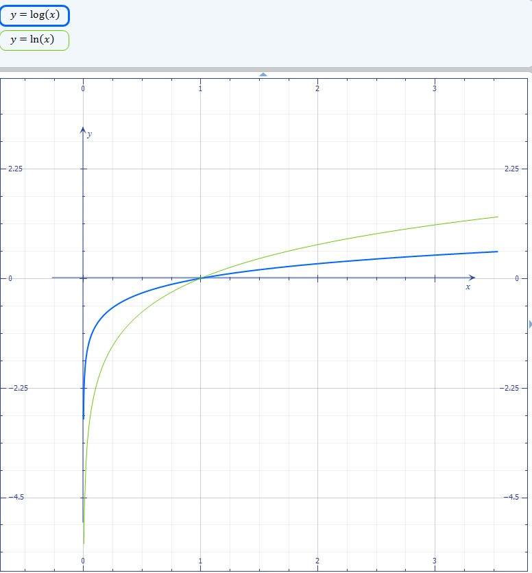 logm��a�Y��i�����_对数函数值比较大小