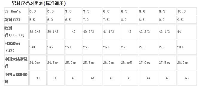 鞋子尺码对照表图片