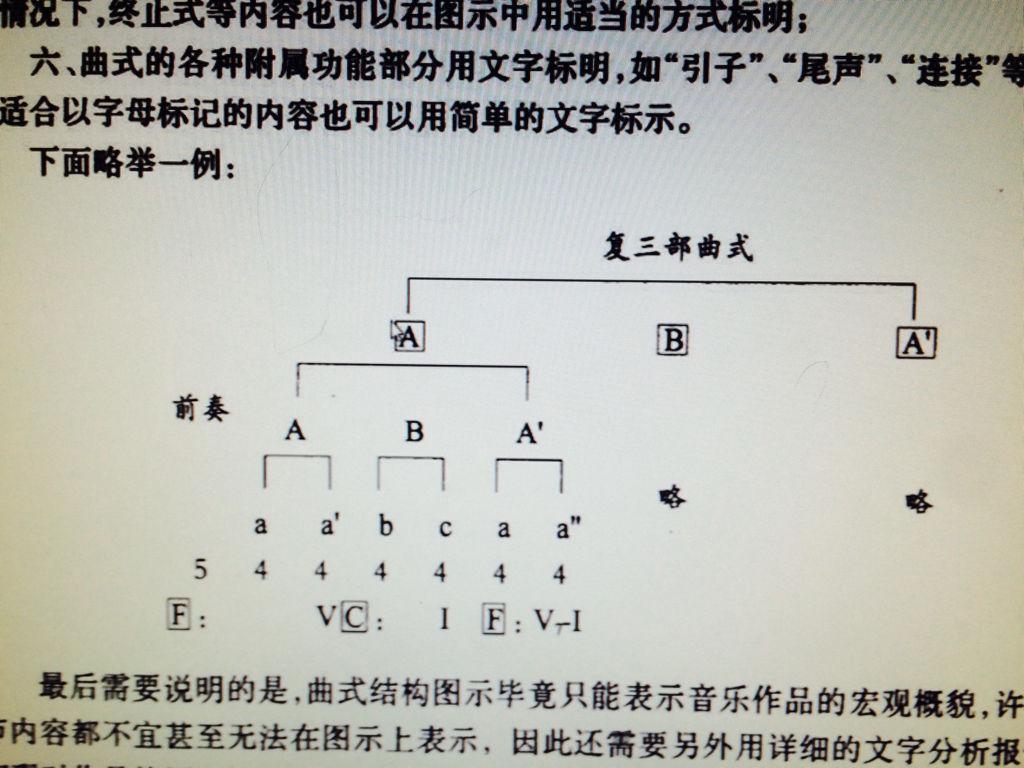 根据以下要求把车尔尼599的第92条(图3)写一篇800字,2图片