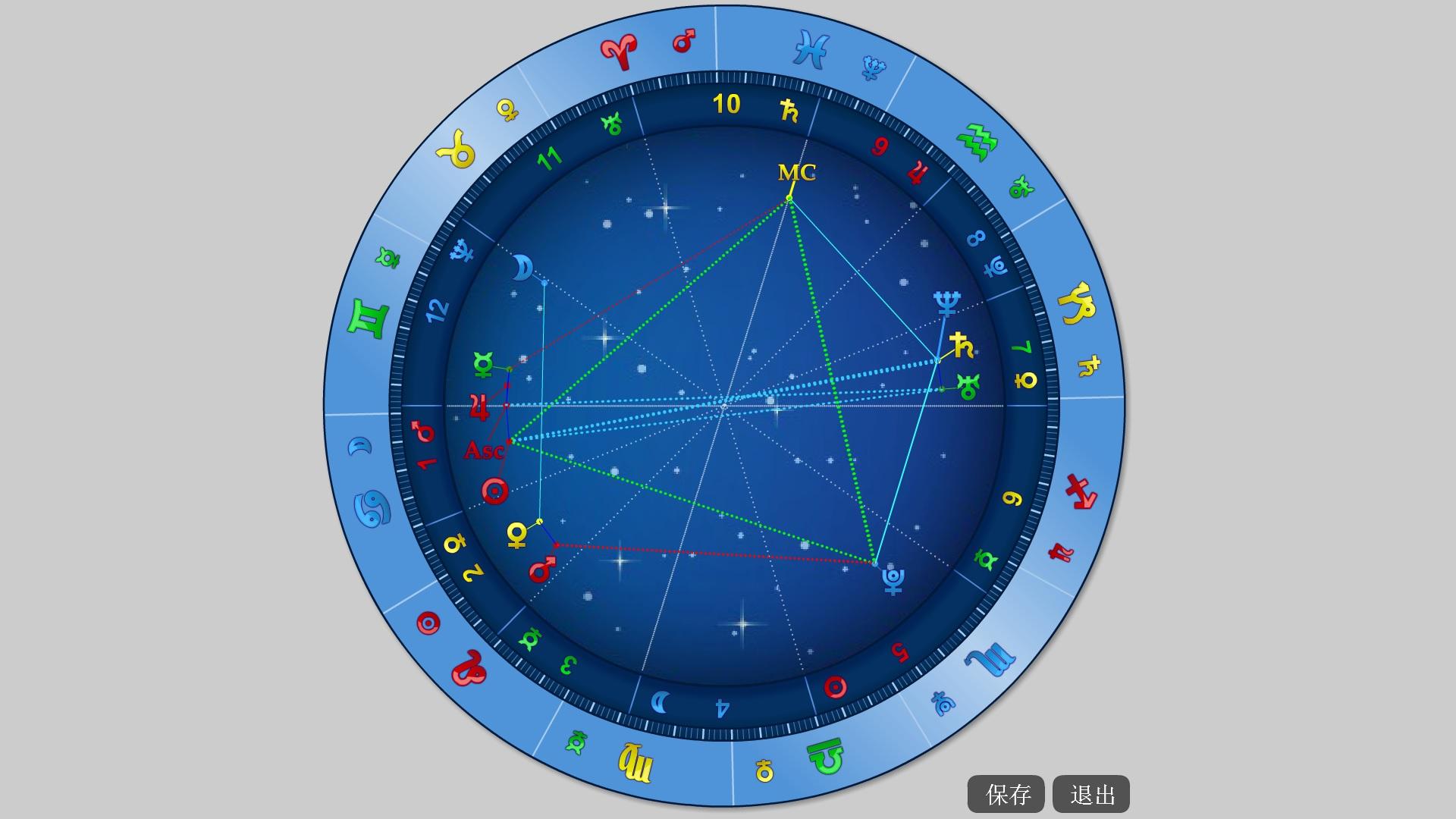 各位星盘帮我v星盘下我的女生大叔摩羯座高人摩羯座同道水星吐槽白羊座太阳图片