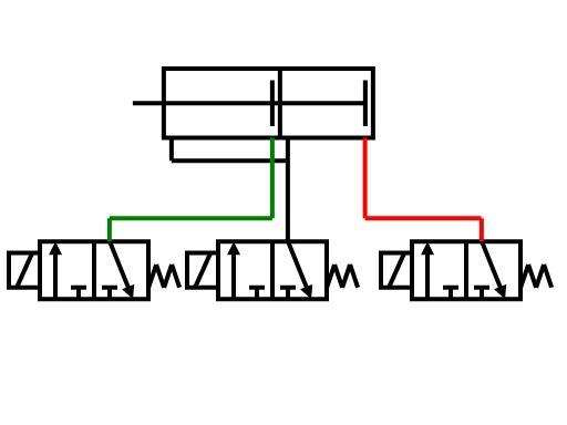 sct双行程气缸怎么接电磁阀?有气动原理图不?图片