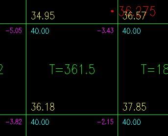 方格网方格表示方法