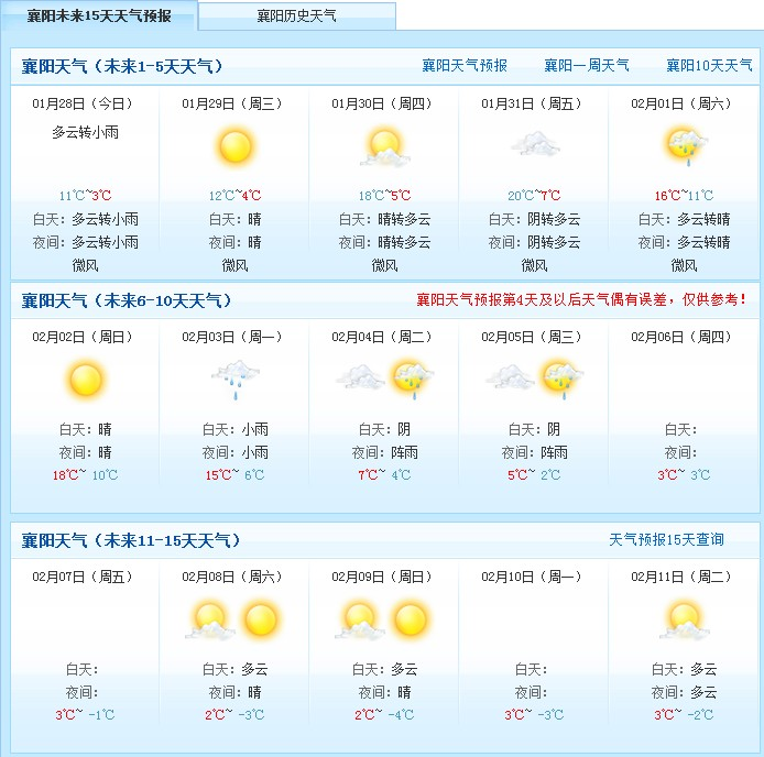 未来15天定兴天气预报+