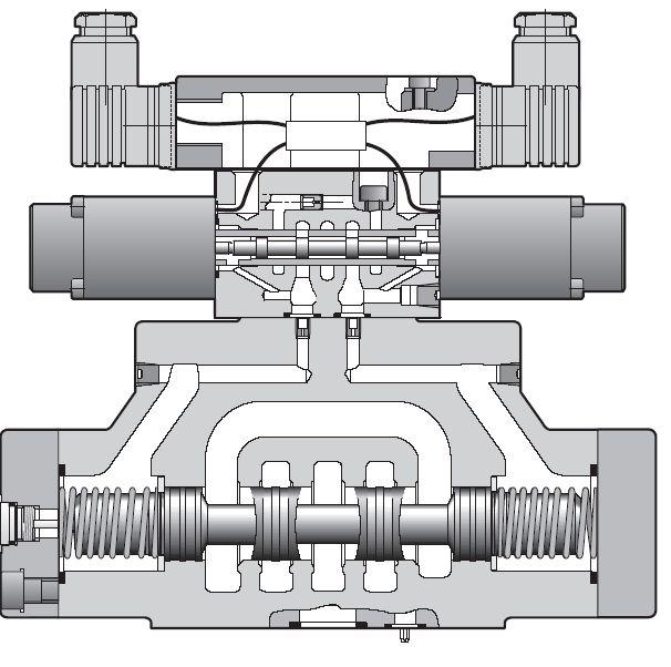 先导式电液比例换向阀的工作原理谁知道?图片