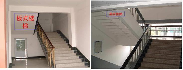 板式楼梯:由梯段,横梯梁,平台组成,梯板为斜板,梯板两端支承在平台梁图片